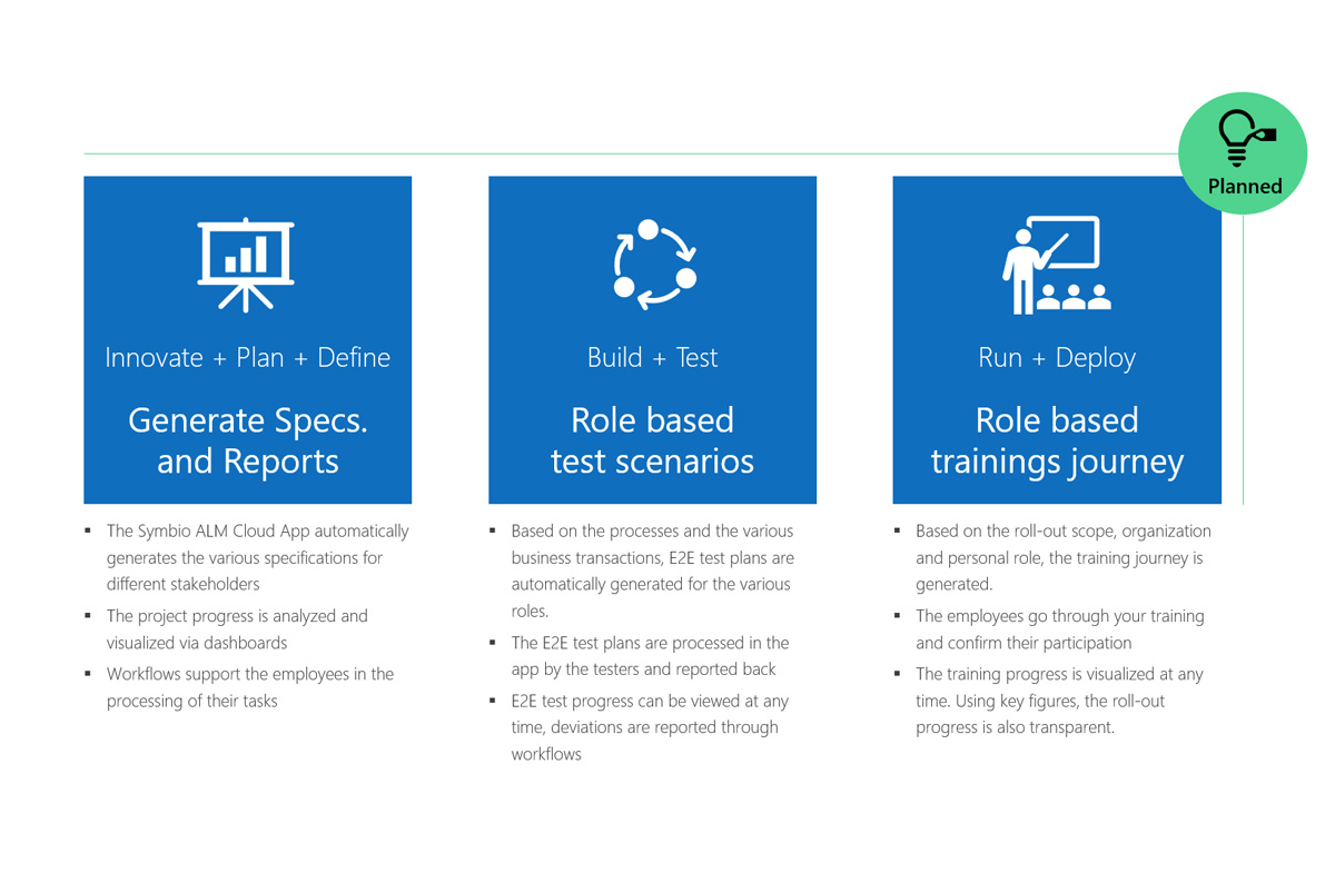 Accelerating and controlling business IT transformations