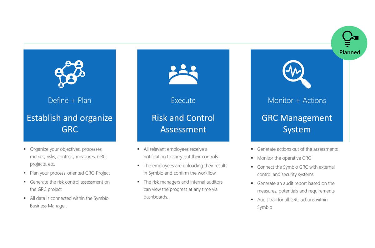 Minimise risks and organise controls
